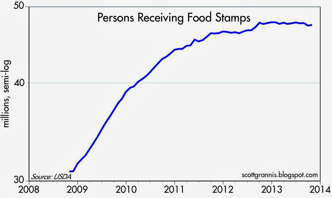 Getting Food Stamps In Nc