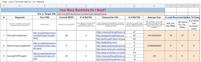 File tính toán số backlink cần thiết