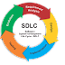Pengantar Dan Metode Pengembangan Sistem Informasi