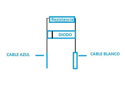 esquema cableado conector airbag