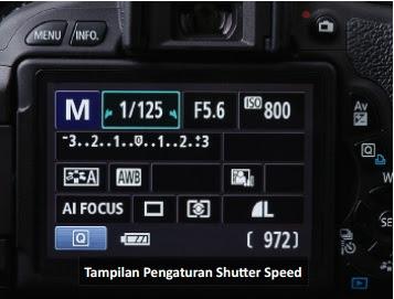 Shutter Speed atau kecepatan rana atau exposure time adalah kecepatan rana dalam membuka dan menutup