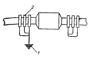 Заземление измеряемой жидкости индукционного расходомера