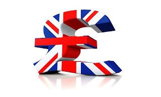 UK Tier 2 Visa Cost