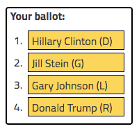 Example of a ranked-choice voting ballot.