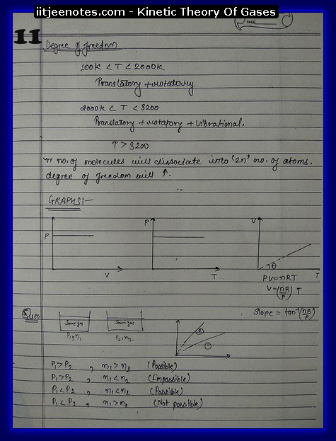 Kinetic theory of gases IITJEE Notes 1