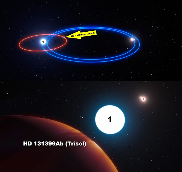 http://www.popularmechanics.com/space/deep-space/a21712/planet-with-three-suns/