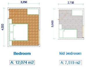 Ukuran standar kamar tidur