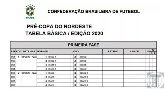 Copa do Nordeste 2020