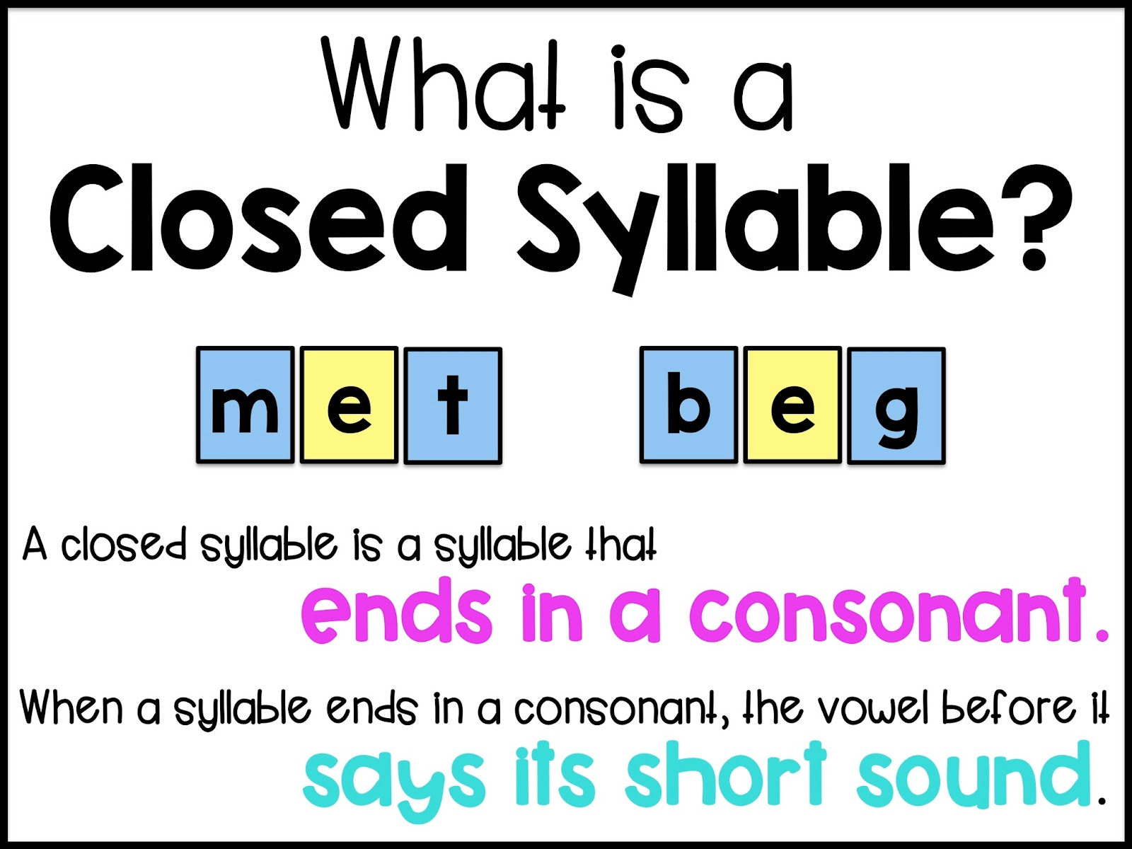 Sarah S First Grade Snippets Teaching Two Syllable Words