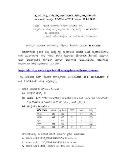 Proces Server post in District Court, Chikkamagaluru