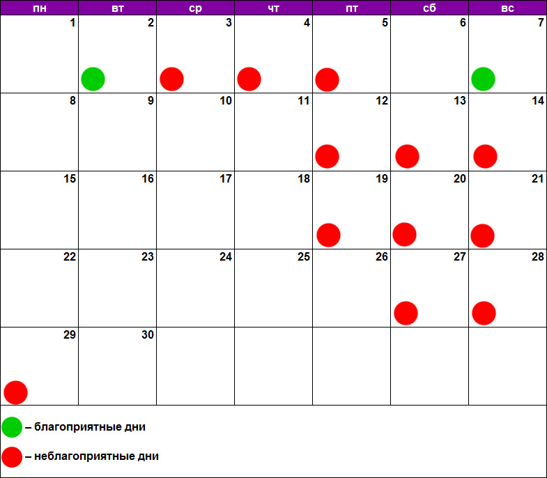 Лунный календарь пирсинга и прокалывания ушей апрель 2019