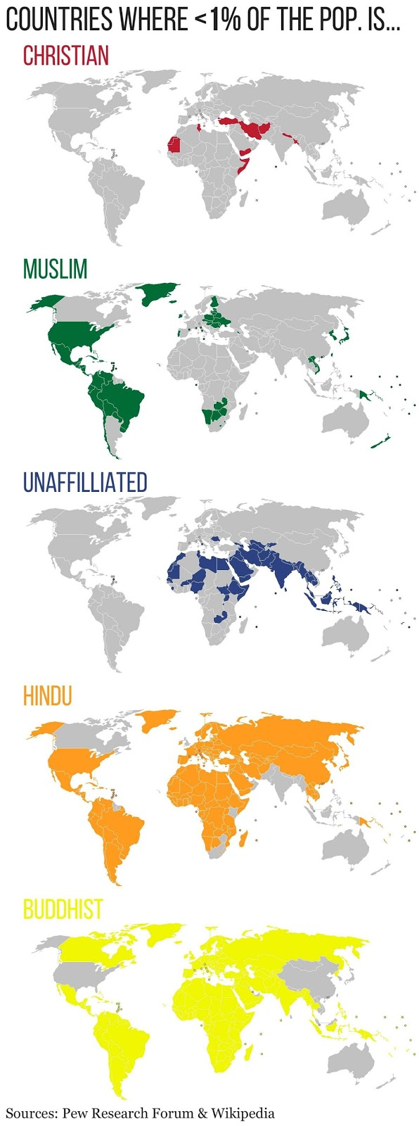 Countries where under 1% of the population is ...