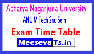 Acharya Nagarjuna University ANU M.Tech 2nd Sem Exam Time Table