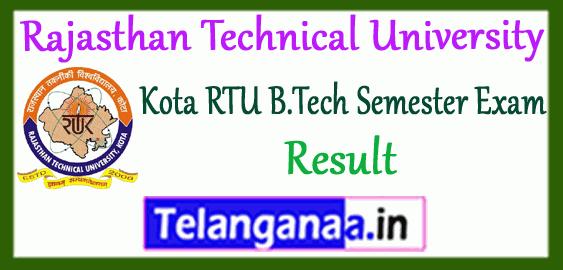 RTU Rajasthan Technical University B.Tech Kota 2nd 4th 6th 8th Semester Result