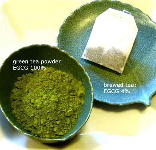 Origins Oregon The Benefits Of Edible Green Tea