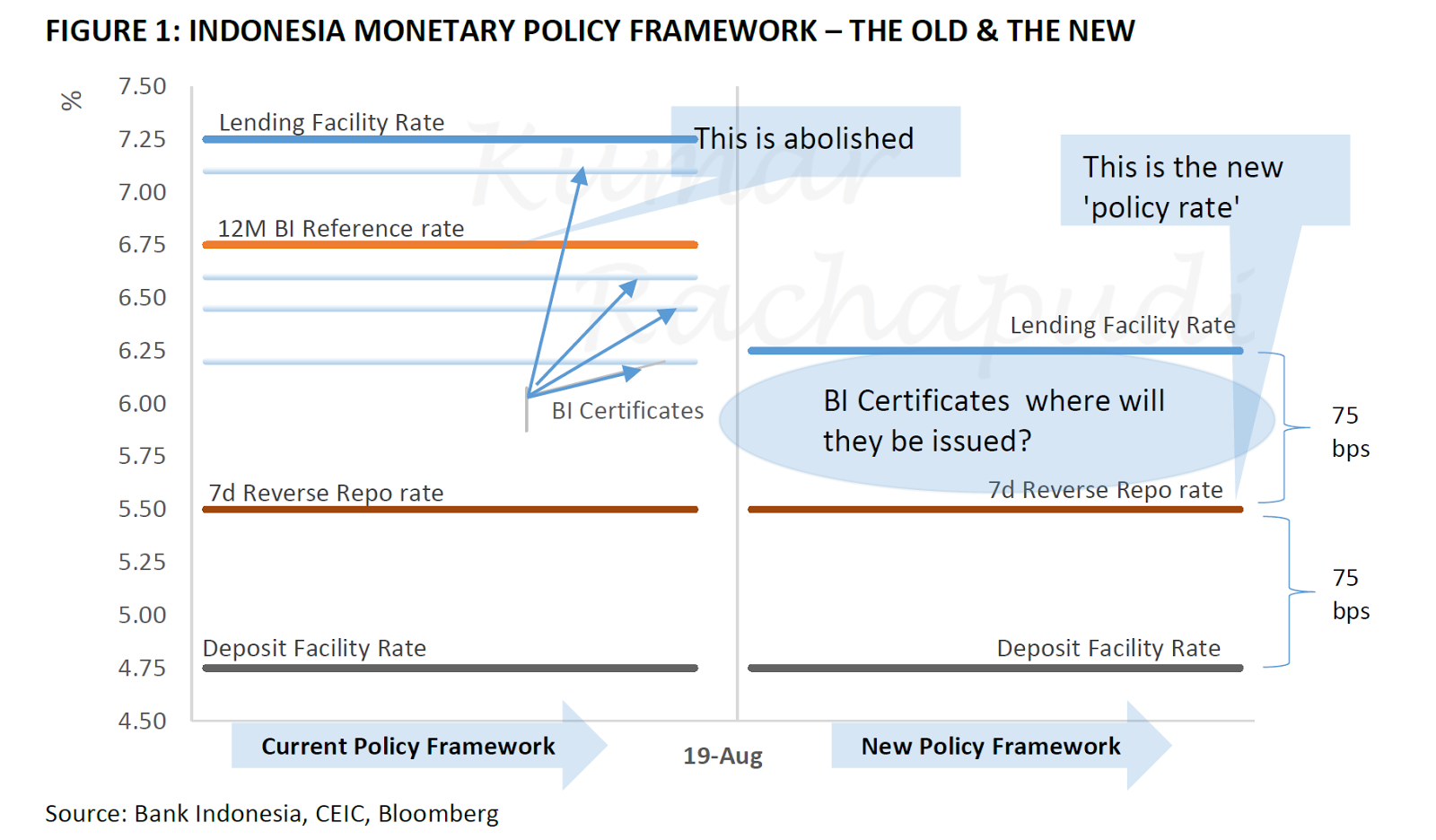 eymp4 2 1 identify current policies frameworks and Economics social studies curriculum framework students will analyze monetary and fiscal policies for a variety em2e1 identify various allocation.