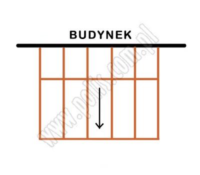 dachy jednospadowe, dachy ogrodów zimowych, kształty dachów oranżerii,