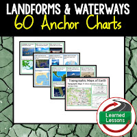 Landforms and Waterways, Earth Science Anchor Charts BUNDLE, Earth Science Bellringers, Earth Science Word Walls, Earth Science Gallery Walks, Earth Science Interactive Notebook inserts