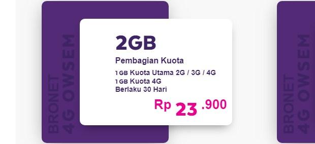Paket Bronet 4G Owsem AXIS 2GB Terbaru 2019