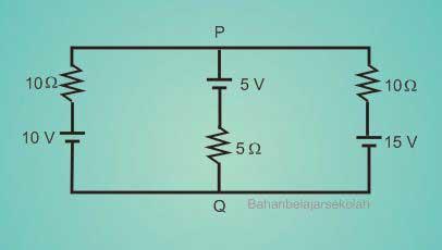 Pembahasan Soal SBMPTN Fisika Rangkaian Listrik