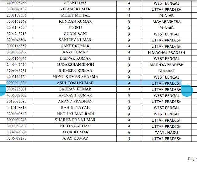sSC CHSL 2015 Allocation list out (official) pdf