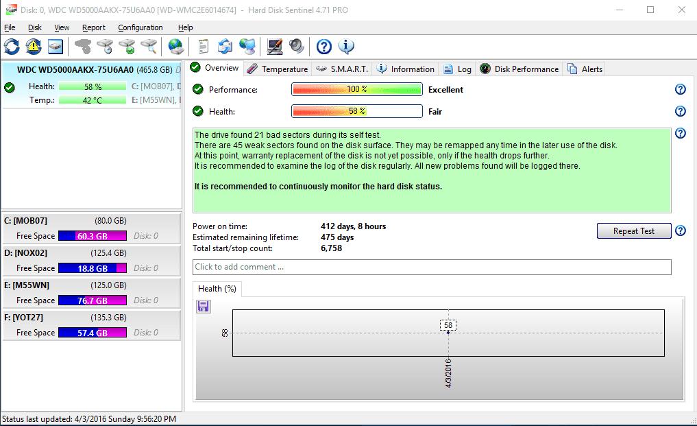 Hard disk sentinel professional v2.8 aot