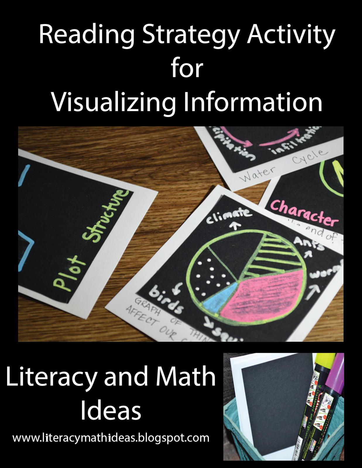 Literacy Amp Math Ideas Reading Strategy Activity Visualizing Information