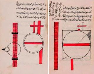 """Gambar Diagram dari naskah asli Al-Karaji 's Inbat al-Dakwah Islamiyah al-khafiya, dari Transformasi Pengetahuan: Naskah awal dari Schoenberg Collection (diedit oleh Crofton Black, penerbitan Paul Holberton, 2007, hal 115.). ( Sumber : Bagian 7 """"Teknologi"""")."""