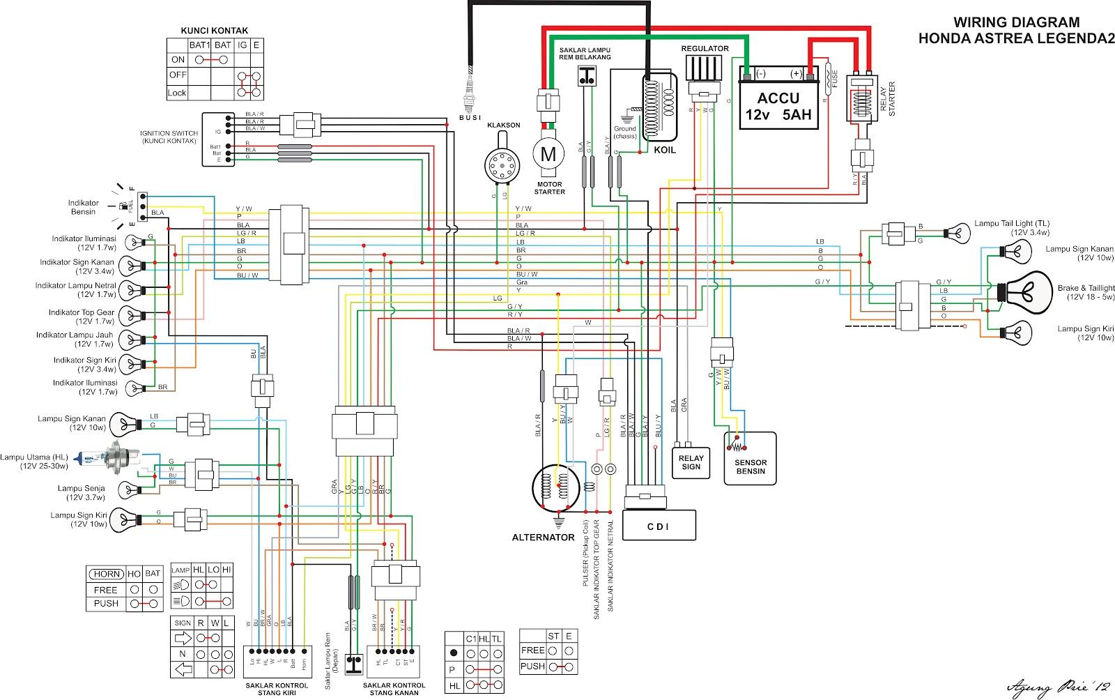 Honda Rancher Diagram, Honda, Free Engine Image For User Manual Download