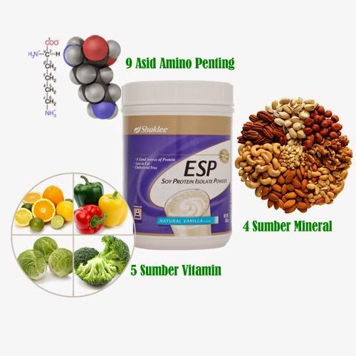 Energizing Soy Protein, ESP, Perbezaan ESP Shaklee Dengan Product Lain