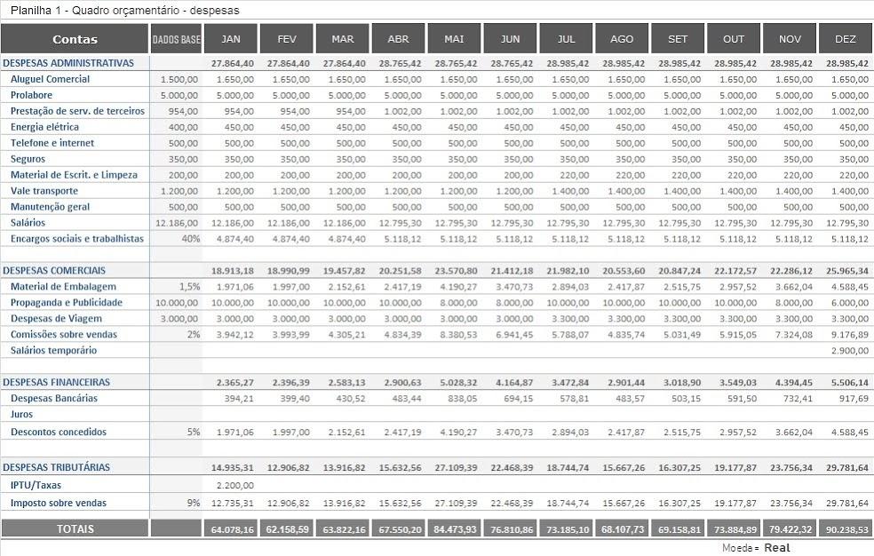 planilha de orçamento de despesas