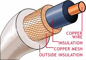 Perbedaan Kabel Utp dan Coaxial
