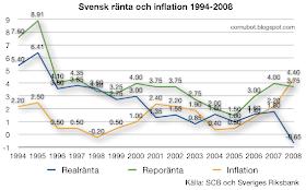 Inflationen sjunker i frankrike