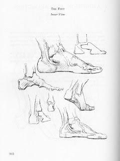 VCAD Life Drawing I (Brett): Week 3: Short Sketching