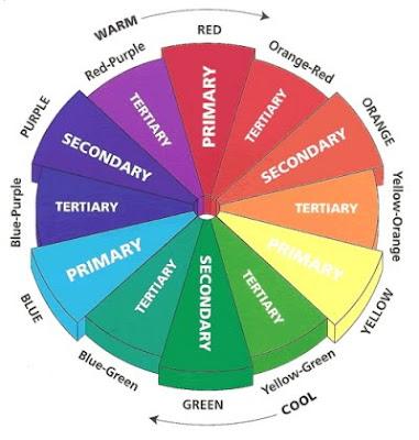 interior design color wheel