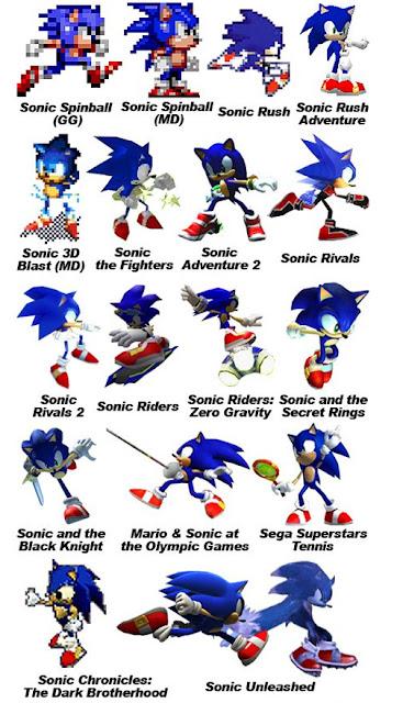 Sonic Advance (GameBoy Advance - 2002)