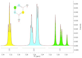 Nmr Analysis Processing And Prediction On Integrating Overlapped