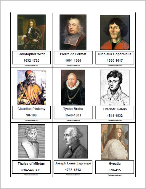 That Resource Site: Famous Mathematicians Timeline and Pieces