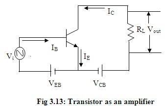 electronique: Transistor as an amplifier