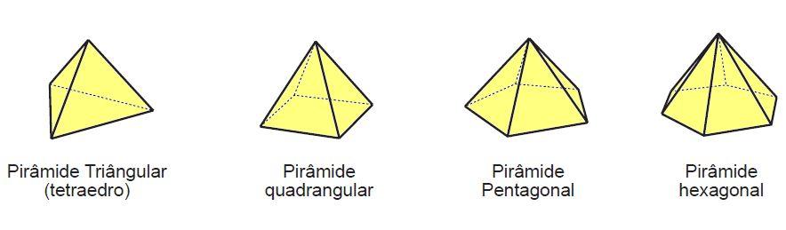 Length And Angle Degree Cm 3 Triangle 5 60