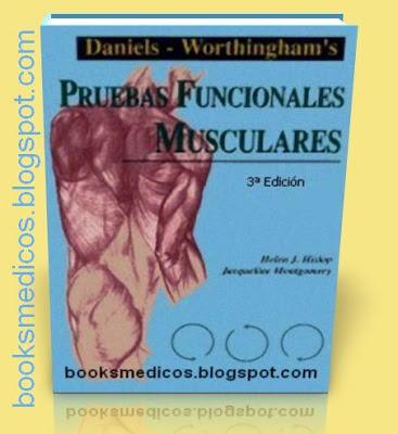 Pruebas Funcionales Musculares - Técnicas manuales de exploración ...