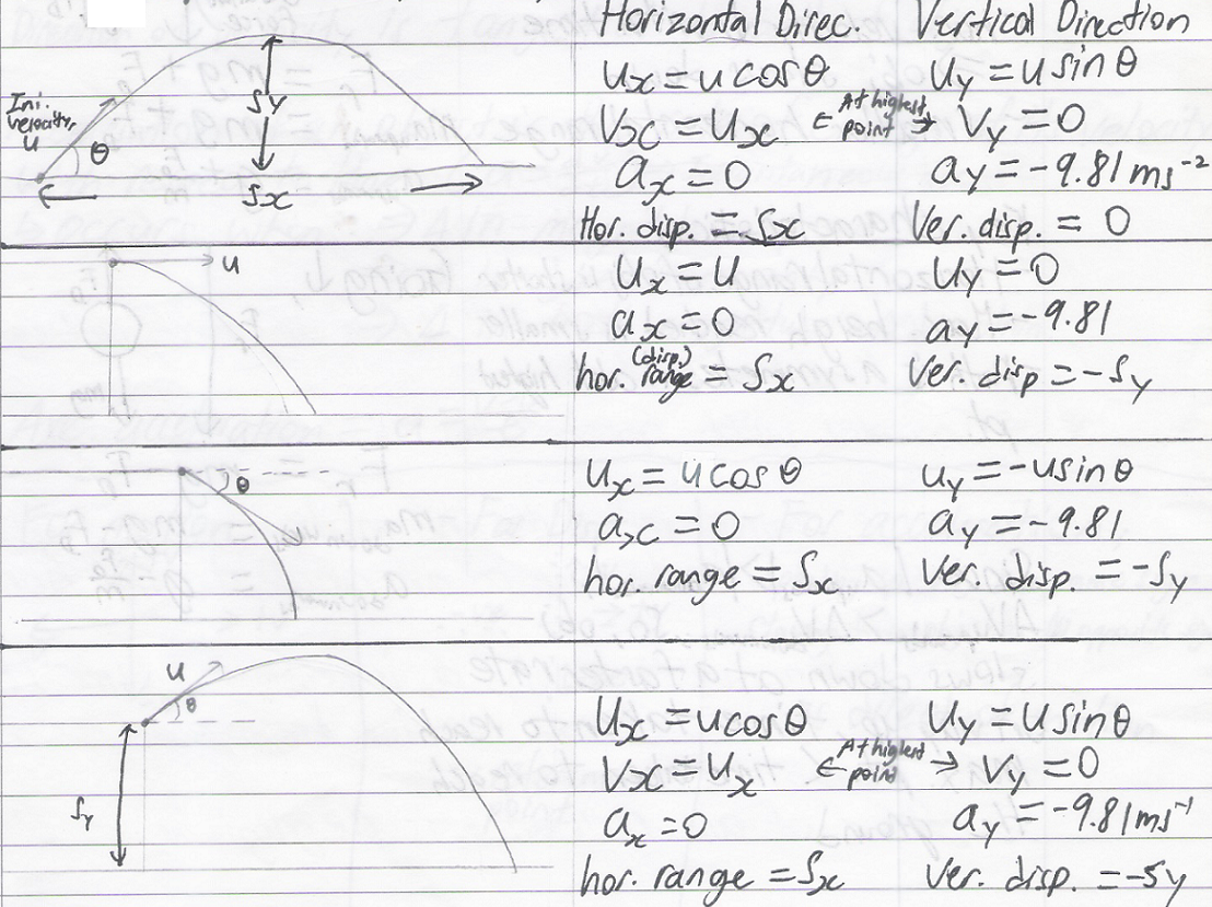 Projectile Motion Mini Physics