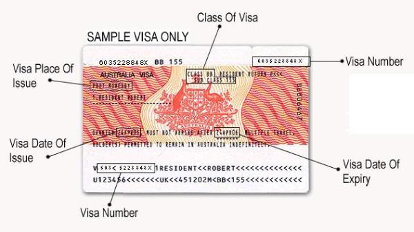 Australian Travel To Canada Visa