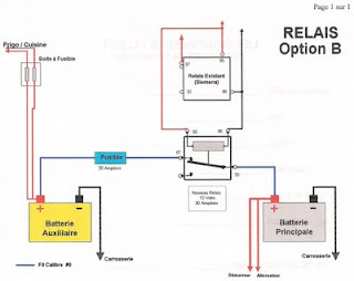 les mononcs en folie: installation d'une batterie auxiliaire diagramme relais