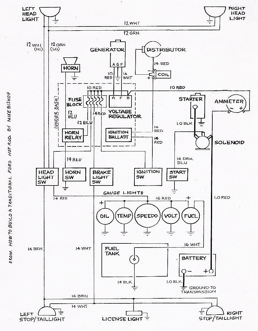 hight resolution of simple hot rod wiring diagram wiring diagram operations hot rod headlight wiring diagram