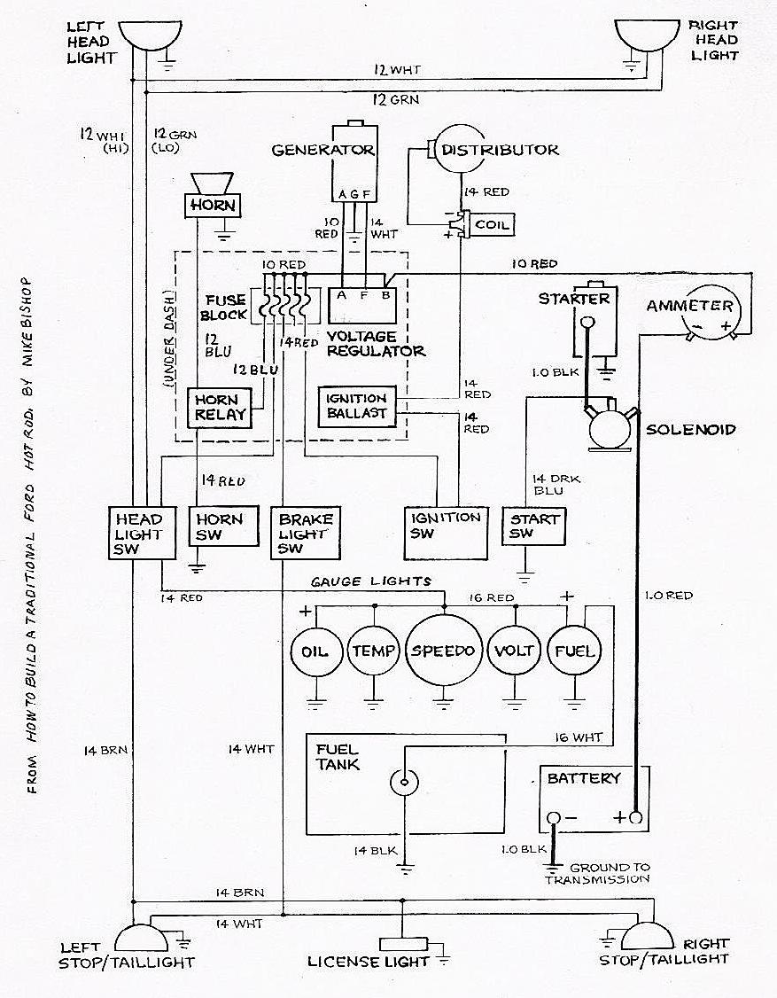 hot rod basic wiring diagram