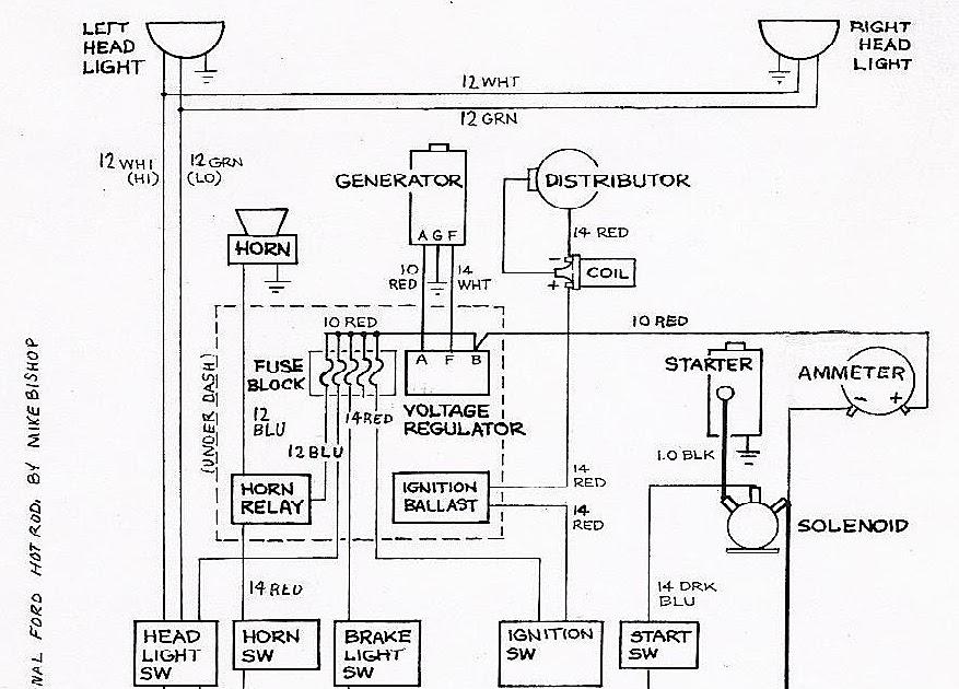 Rat Rod Wiring Diagram Wiring Diagram