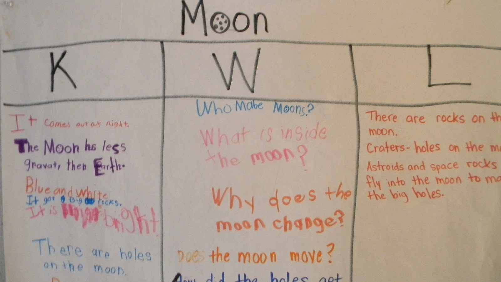 1st Grade With Miss Snowden The Moon 1