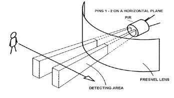 Elektronika dan Instrumentasi: Sensor Passive Infra Red
