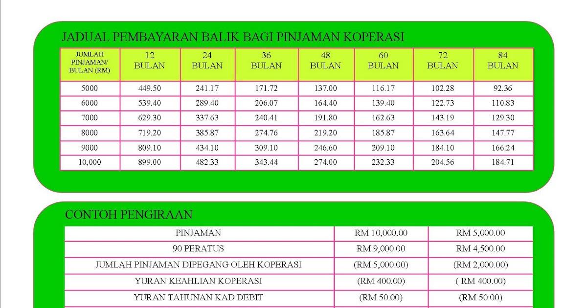 Contoh Slip Gaji Swasta Di Malaysia - Contoh 36